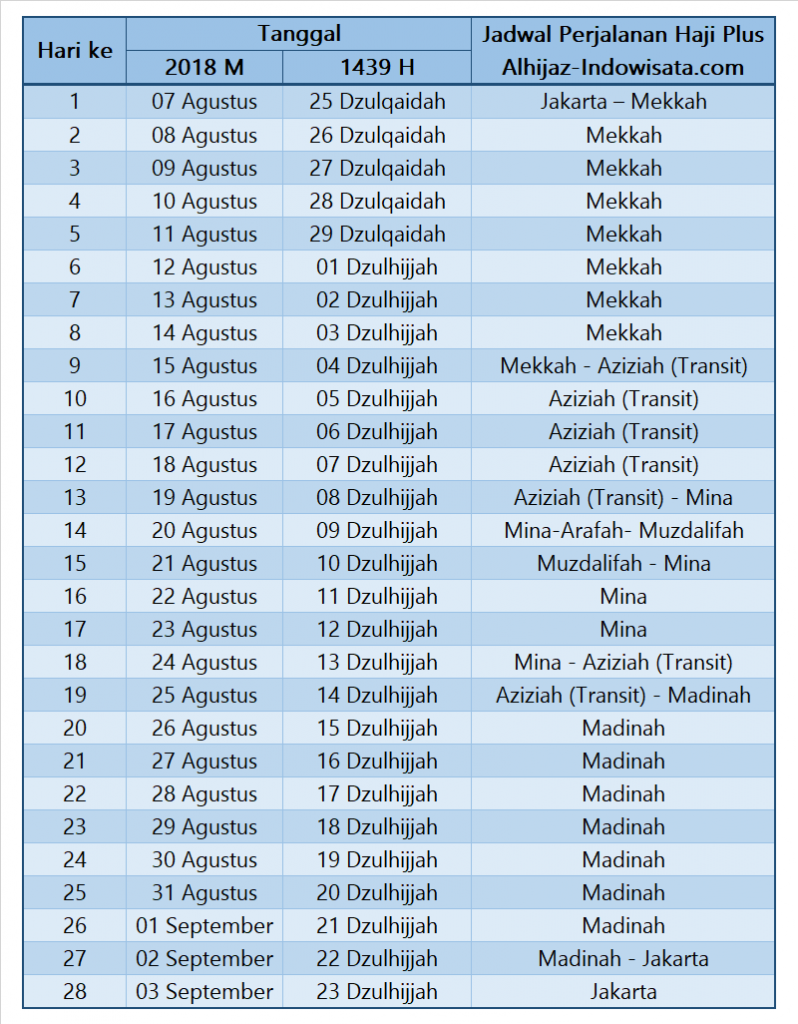 program perjalanan haji plus 2018